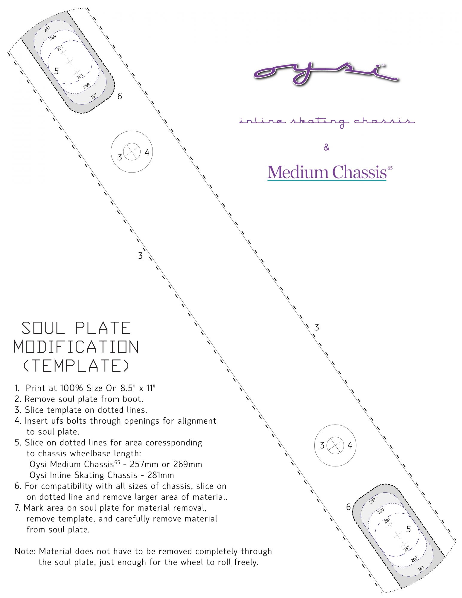 Soul Plate Modification Template_OISC & MC65